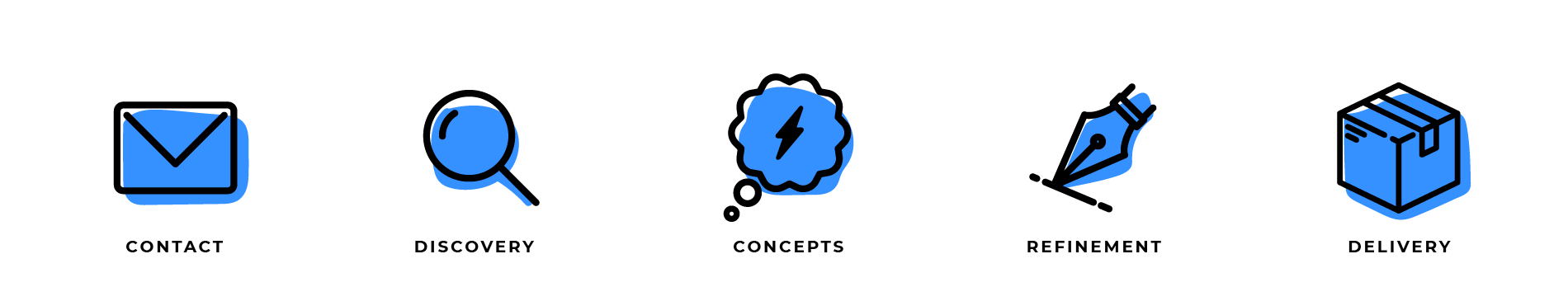 Oakfold branding design process